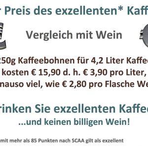 Der Preis des exzellenten Kaffees